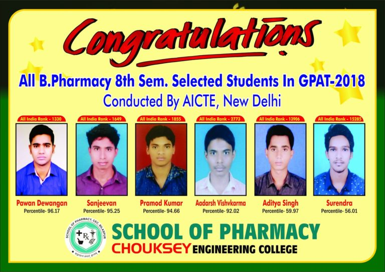 Our Students Cracked GPAT-2018